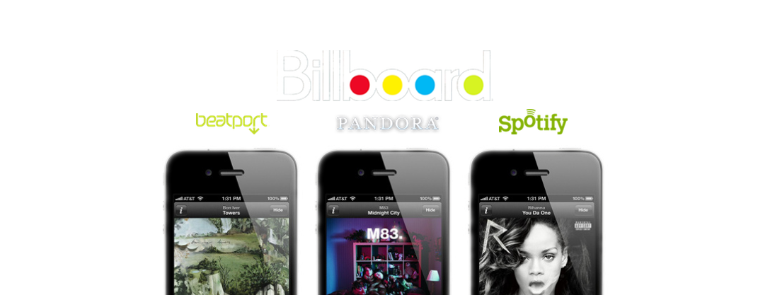 music-promotion-to billboard-beatport-radio