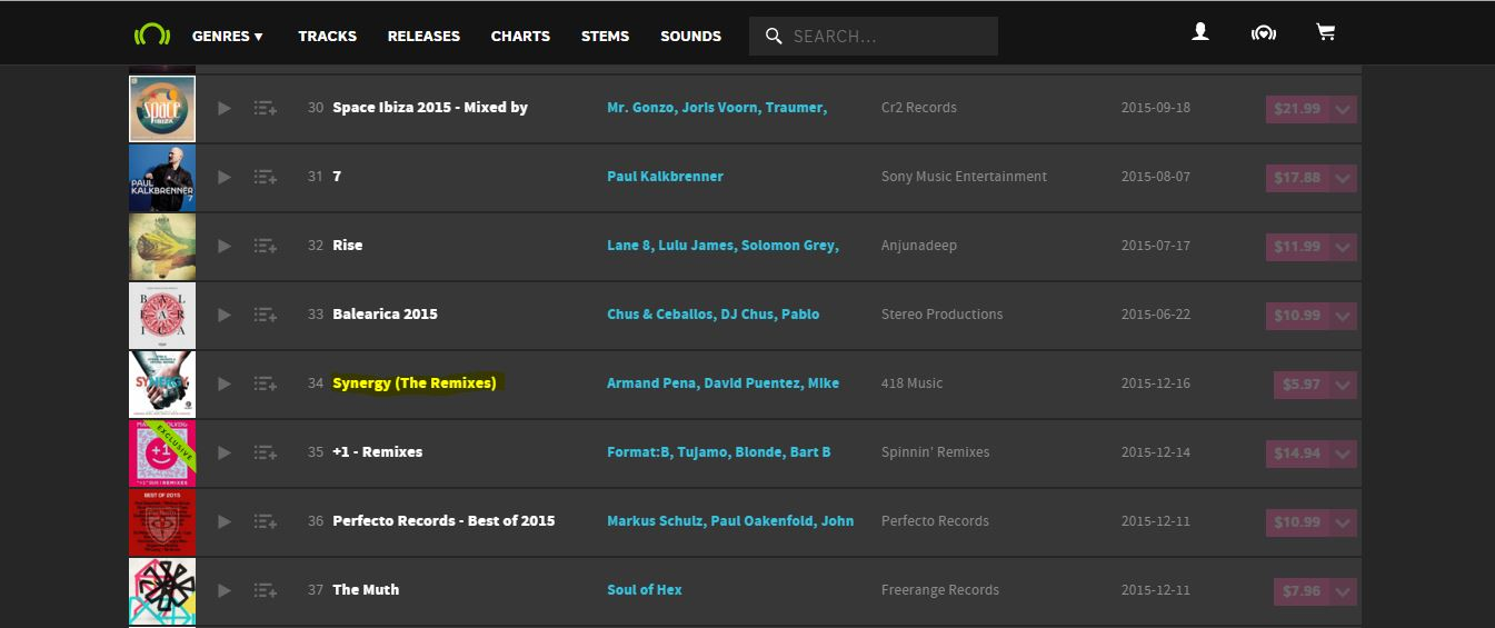 418 music's Synergy #34 on Beatport www.headhunterpromotions.com