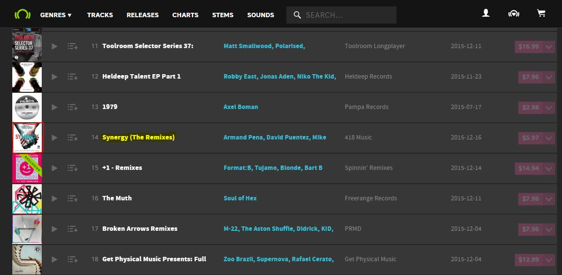 synergy crystal waters #14 beatport www.headhunterpromotions.com