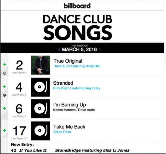 stonebridge If You Like It #42 Billboard
