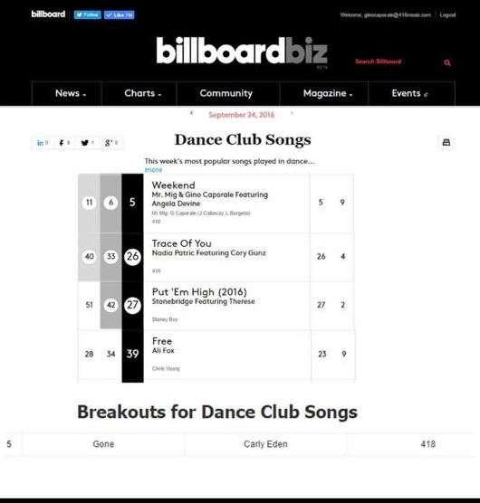 5 songs on Billboard www.Headhunterpromotions.com