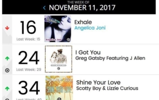 billboard-dance-club-songs-nov-11-2017