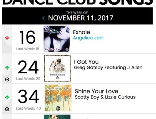 Billboard Dance Club Songs (Greg Gatsby, Angelica Joni, Scotty Boy and Lizzie Curious, Jaki Nelson)